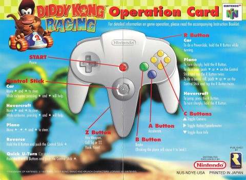 Diddy Kong Racing – Reference Card