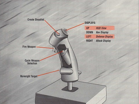 F22 Lightning II – Reference Card