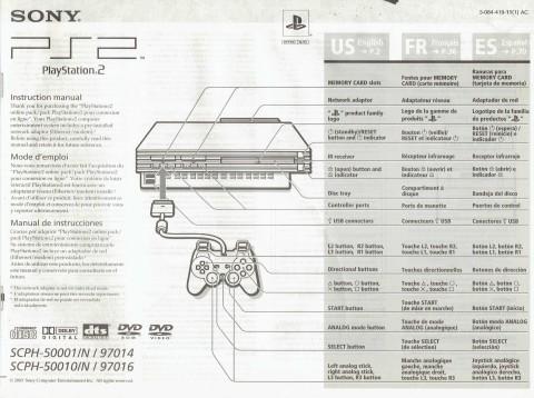 Playstation 2 (Manual)