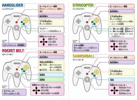 Pilotwings 64 – Japan Reference Card