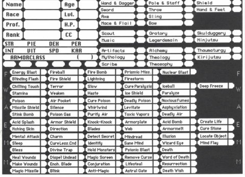 Wizardry – Bane of the Cosmic Forge – Character Sheets